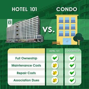 Hotel 101 Davao