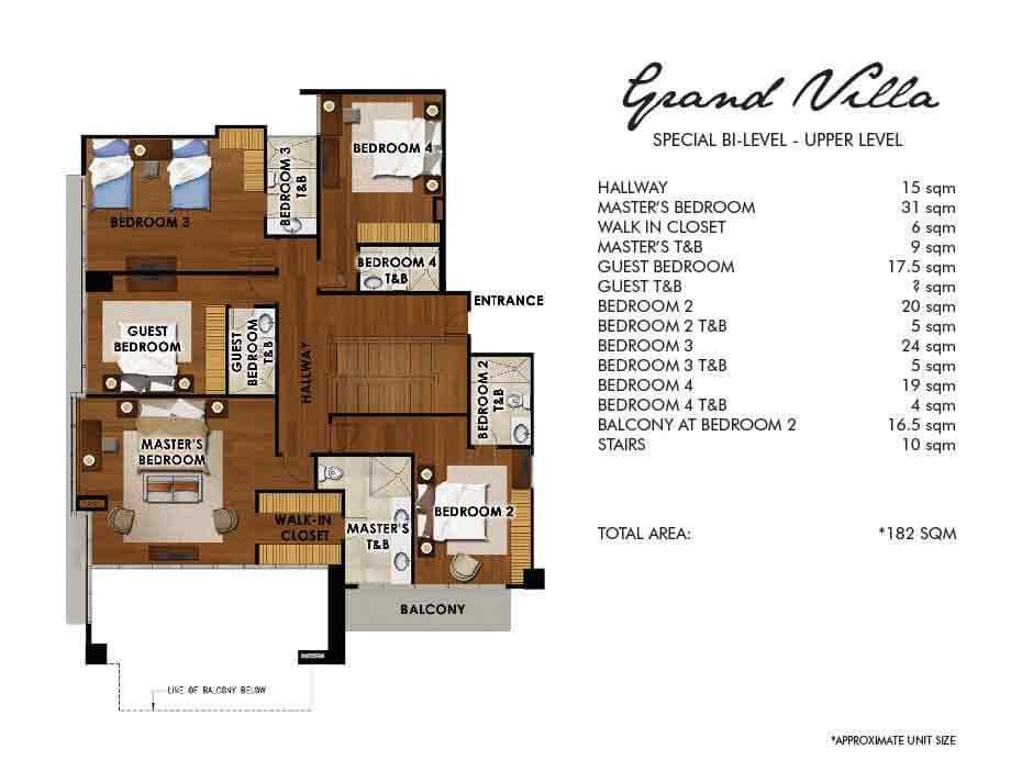 Grand Villa - Special BI Level