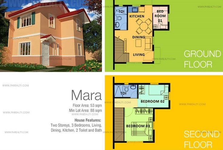 Mara House Features & Specifications