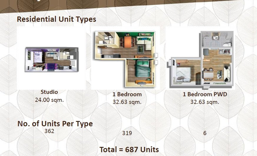 Residential Unit Types