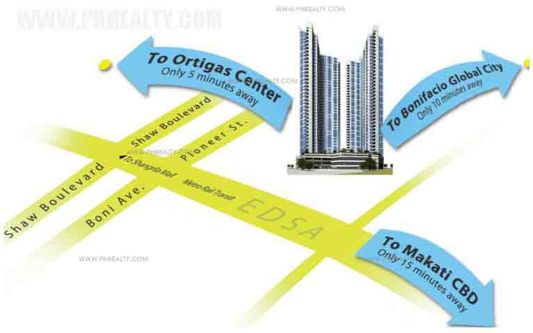 Axis Residences Location