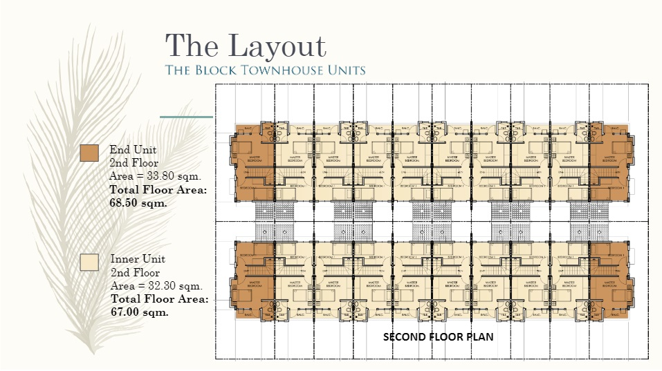 The Block Townhouse Units