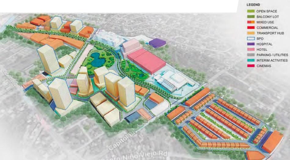 Masterplan Overview