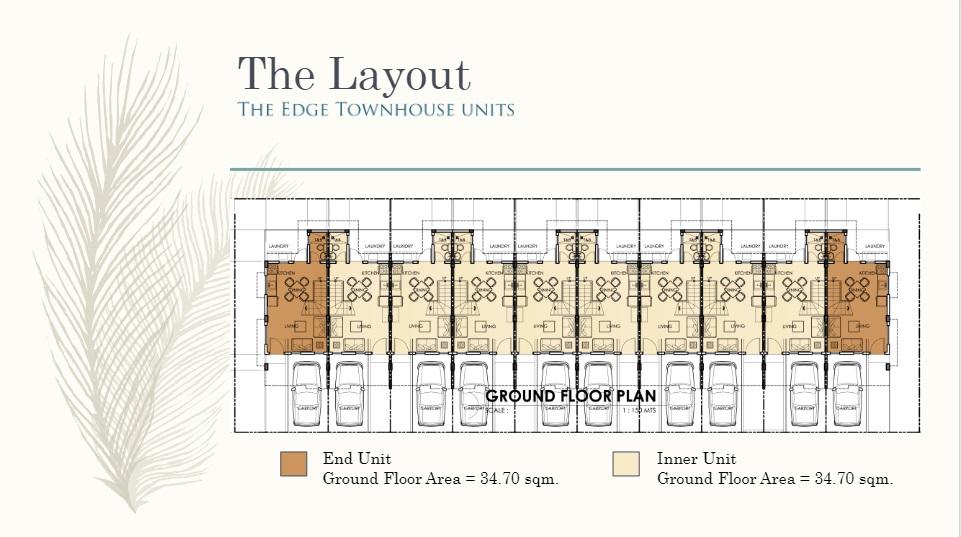 The Edge Townhouse Units