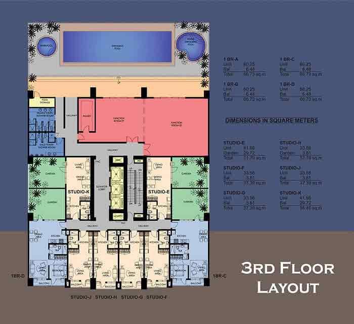 3 rd Floor Layout