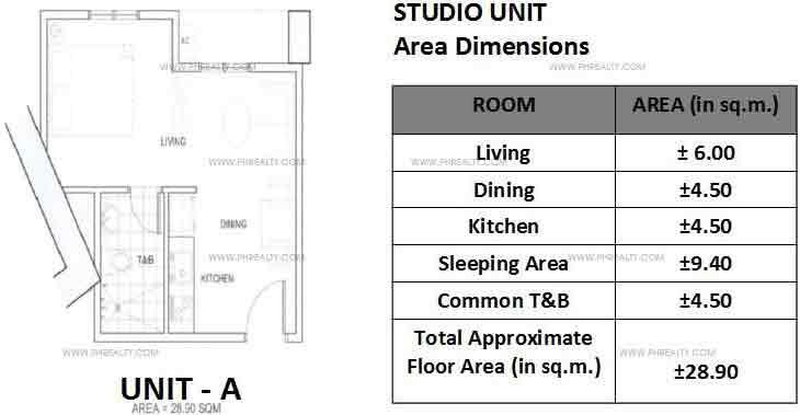 Unit - A