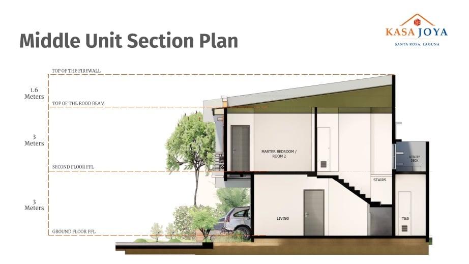 Middle Unit Section Plan