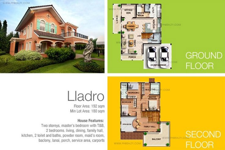 Lladro House Features & Specifications