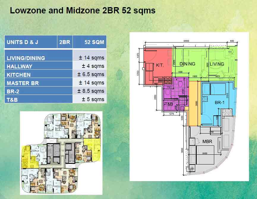 Low Zone and Mid Zone 2 BR