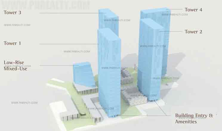 Masterplan Component 4 Towers