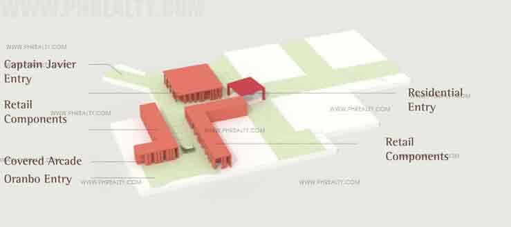 Masterplan Component Public Retails Corridor