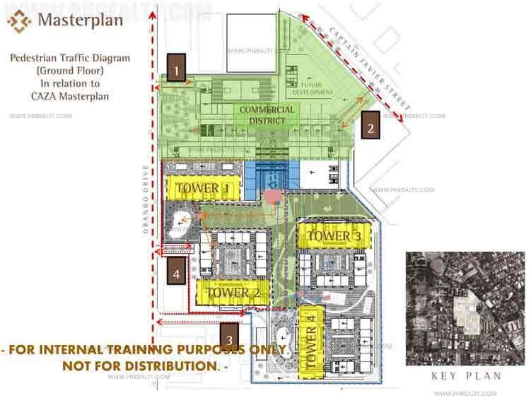 Masterplan Pedestrian Traffic Diagram Ground Floor