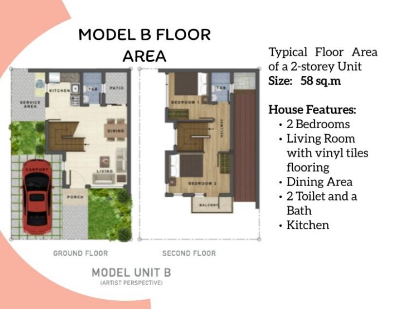 Model B Floor Area