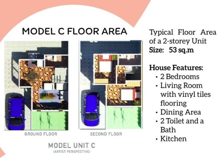 Model C Floor Area