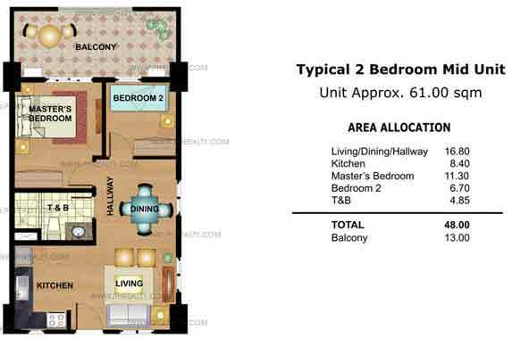 Typical 2 Bedroom Mid Unit