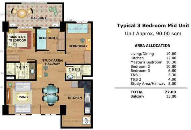 Typical 3 Bedroom Mid Unit