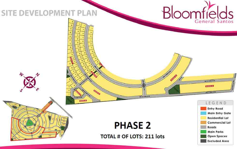 Site Development Plan - Phase 2