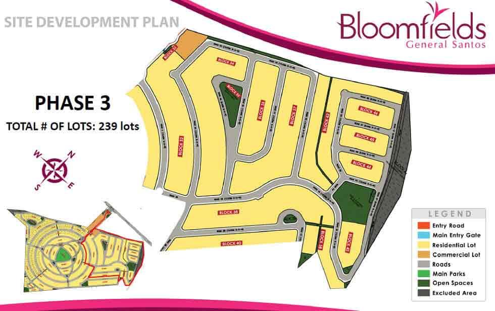 Site Development Plan - Phase 3