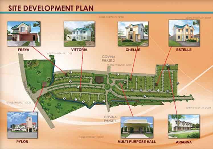 Site Development Map