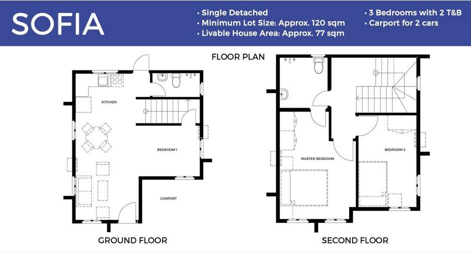 Sofia Floor Plan