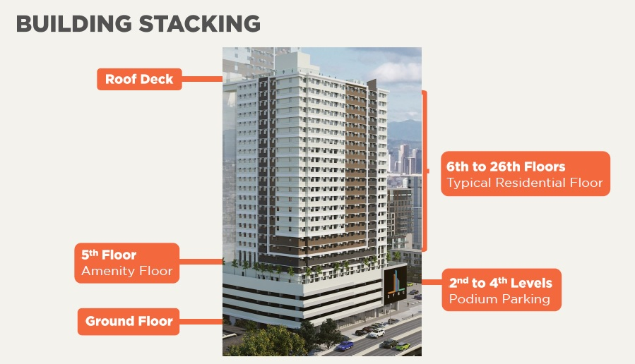 Building Stacking