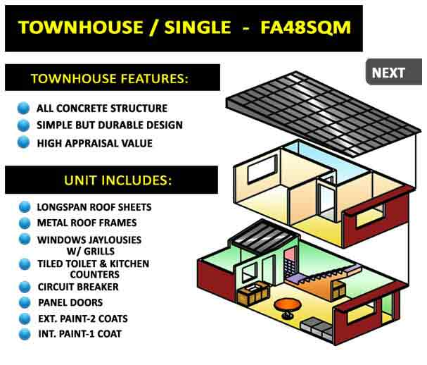Townhouse Features