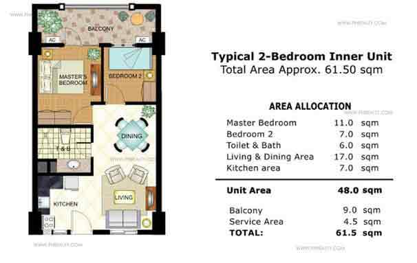 Typical 2 Bedroom Inner Unit